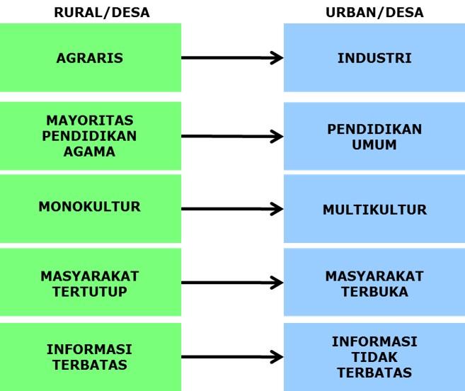Menjadikan Ansor Sebagai HUB Generasi Muda Indonesia (2/2)