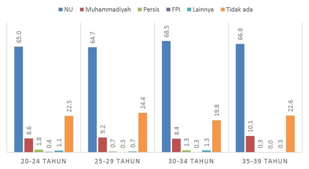 Menjadikan Ansor Sebagai HUB Generasi Muda Indonesia (1/2)