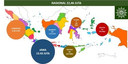 Afiliasi Muhammadiyah